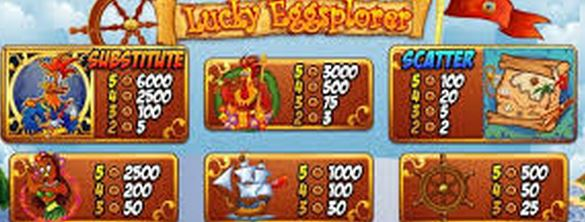 lucky-eggslorer